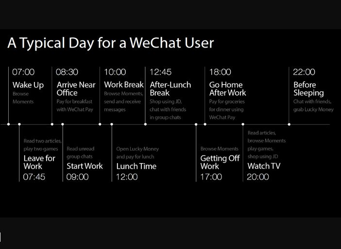 WeChat-Lifestyle_Day